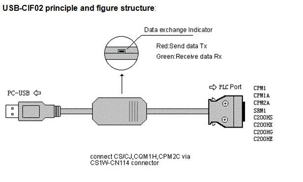 usb-cif02 pinout